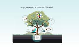 Copy of PROCESO DE LA ADMINISTRACION