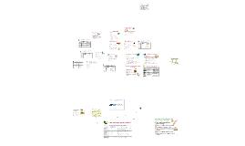 Copy of Modelo de Posición del Aprovisionamiento