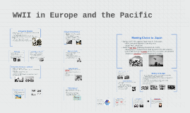WWII in Europe and the Pacific