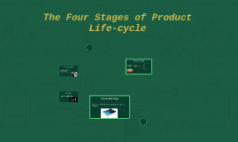The Four Stages of Product Life-cycle