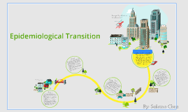 Copy of Epidemiological Transition