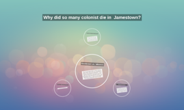 Copy of Why did so many colonist die in  Jamestown?