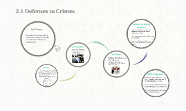 2.1 Legal Defenses