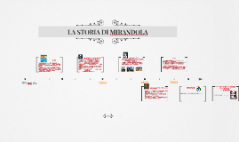 LA STORIA DI MIRANDOLA
