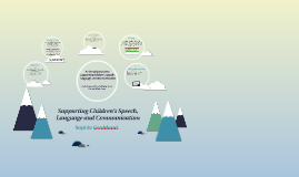 Supporting Children's Speech, Language and Communication