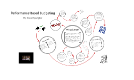 Copy of Copy of Performance-Based Budgeting