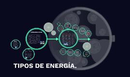 Copy of TIPOS DE ENERGIA.