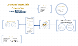 Copy of Co-op and Internship Orientation