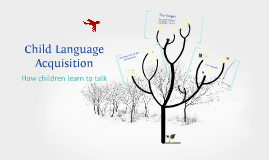 Copy of Child Language Acquisition Prezi
