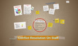 Copy of Resolution: RA Staff Conflict
