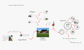 School - A Simple Concept?