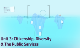Unit 3: Citizenship, Diversity & The Public Services