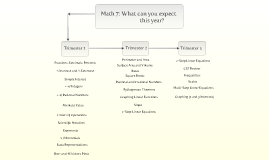 Math 7: Curriculum