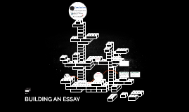 Building an Essay