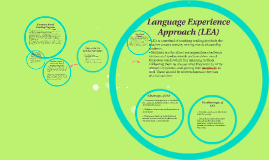 Copy of Approaches for Literacy Instruction