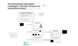 MS 190 Week 2 Cold War and international media