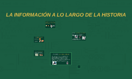 LA INFORMACIÓN A LO LARGO DE LA HISTORIA