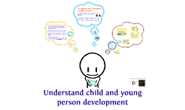 cypw tda 2 2 1 1 essay example Edexcel level 2 certificate for the children and young  for example, private study  pearson edexcel level 2 certificate for the children and young people's.