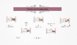Copy of Línea del tiempo: Modos de Producción