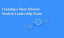 Creating a More Diverse Student Leadership Team
