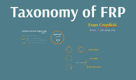 The Taxonomy of FRP