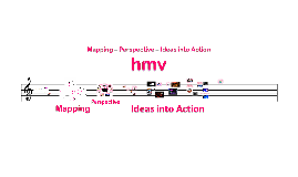 HMV - MPIA Creativity Process