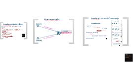 Co-creatiefonderwijs Roadmap Versie 1.1