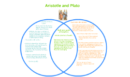 comparison between aristotle and plato on What is the difference between plato and aristotle – unlike aristotle, plato's ideas were subjective plato is a perfect idealist, but not aristotle.