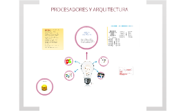 ARQUITECTURA EXTERNA MICROCONTROLADORES