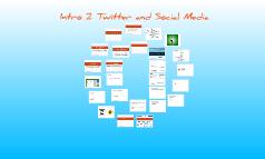Intro 2 Social Media