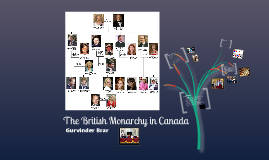 Politics Seminar: Canadian Monarchy
