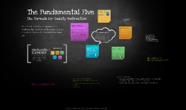 The Fundamental Five