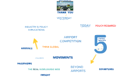European Airports: Developments, Challenges & Opportunities - 10 July 2013
