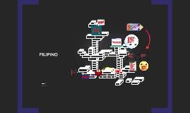 Copy of Copy of Ang Maka-Pilipinong Pananaliksik:Gabay sa pamimili ng paksa