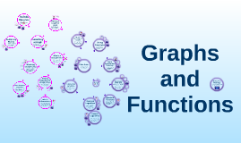 Graphs and Functions Mind Map