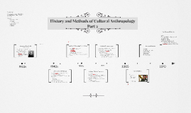History and Methods of Cultural Anthropology, Part 2