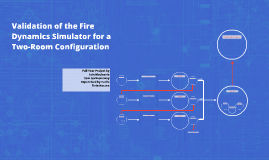 Validation of the Fire Dynamics Simulator for a Two-Room Con