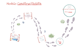 Copy of CONSTRUCTIVISMO