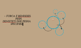 FORCA E RENDESES. PESH. DENSITETI DHE PESHA SPECIFIKE