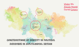 CONSTRUCTIONS OF IDENTITY IN POLITICAL DISCOURSE IN MULTILIN