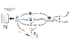 Copy of Rethinking RDTC