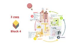 3VWO - Block 4