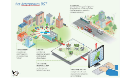Copy of Geo-informatie