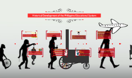Copy of Historical Development of Philippine Educational System