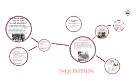 Copy of INQUISITION