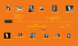 timeline of the mexican revolution Mexican revolution, a timeline made with timetoast's free interactive timeline  making software.
