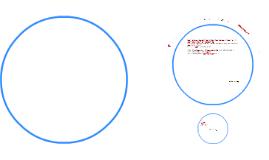 Revisión de Modelos de Dispersión Normativos, una Clave Impo