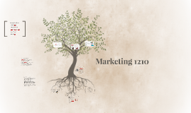 Marketing 1210