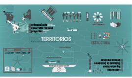 Copy of www.proterritorios.net