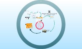 Tutorial Campus Virtual - Moodle